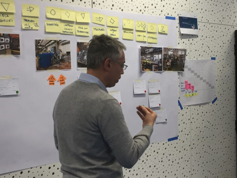 Kaizen Institute e lo IED 5